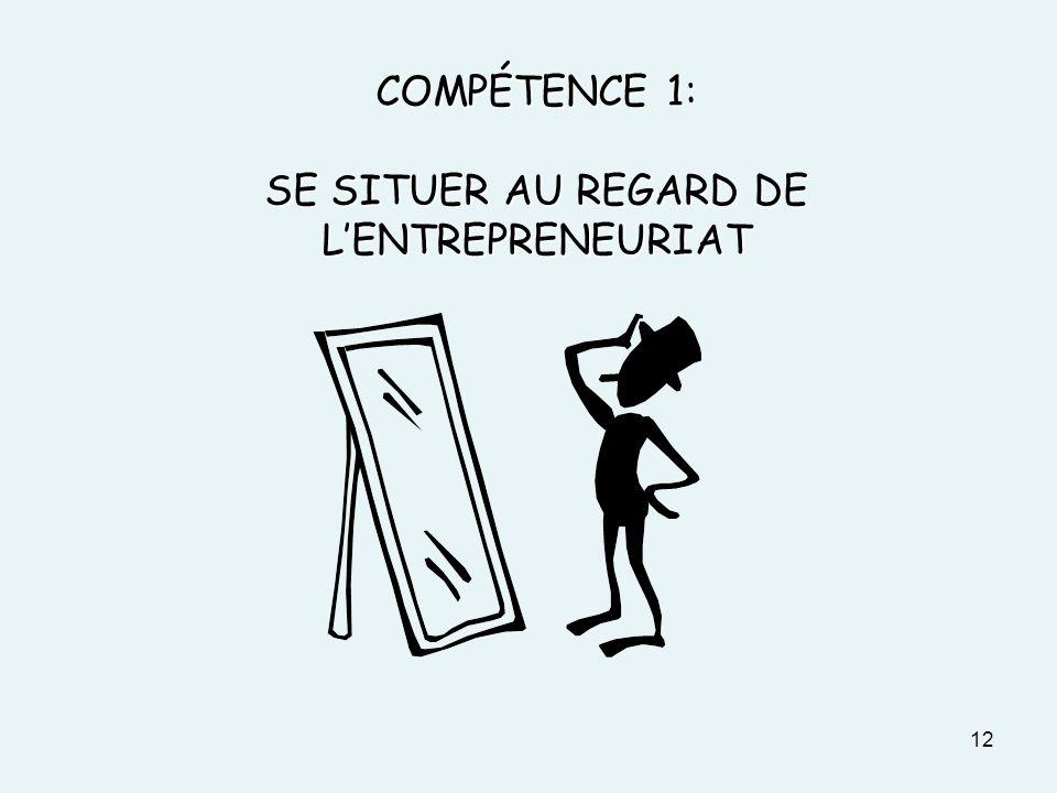 COMPÉTENCE 1: SE SITUER AU REGARD DE L'ENTREPRENEURIAT