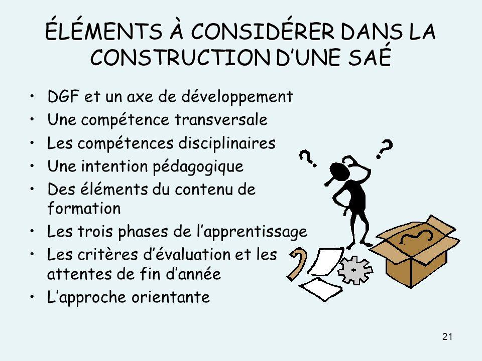ÉLÉMENTS À CONSIDÉRER DANS LA CONSTRUCTION D'UNE SAÉ