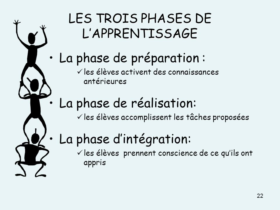 LES TROIS PHASES DE L'APPRENTISSAGE