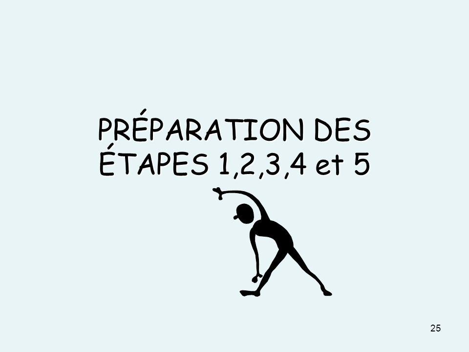 PRÉPARATION DES ÉTAPES 1,2,3,4 et 5