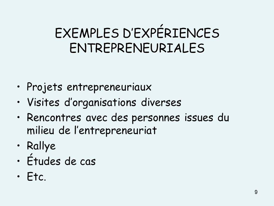 EXEMPLES D'EXPÉRIENCES ENTREPRENEURIALES