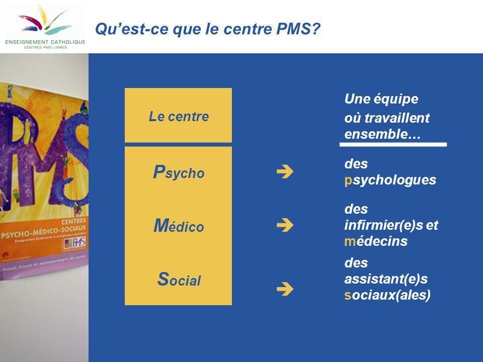 Psycho  Médico Social Qu'est-ce que le centre PMS Une équipe
