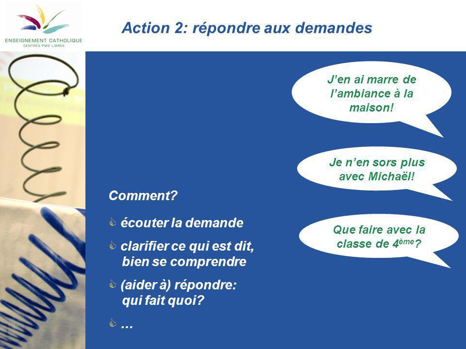 Action 2: répondre aux demandes
