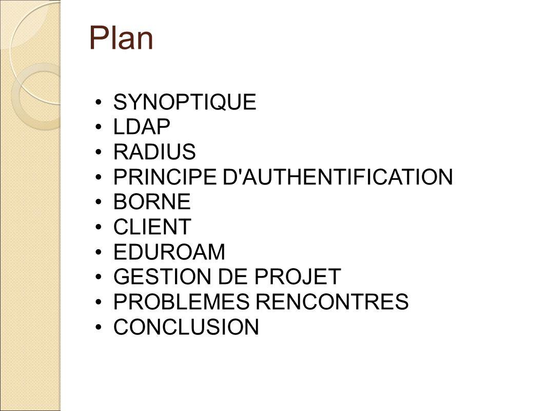 Plan SYNOPTIQUE LDAP RADIUS PRINCIPE D AUTHENTIFICATION BORNE CLIENT