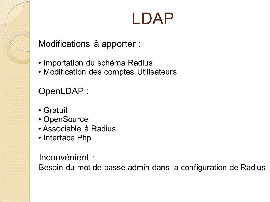 LDAP Modifications à apporter : OpenLDAP :
