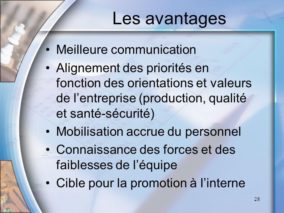 Les avantages Meilleure communication