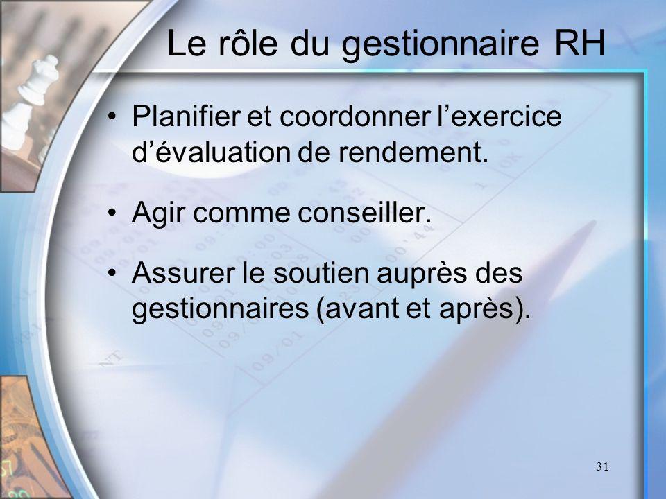 Le rôle du gestionnaire RH