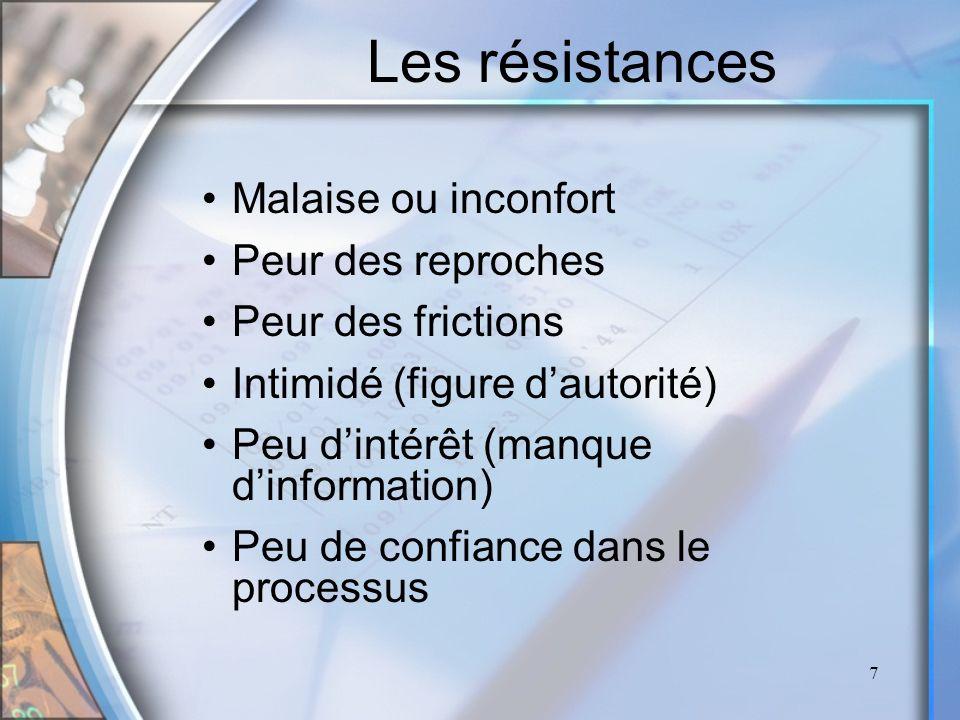Les résistances Malaise ou inconfort Peur des reproches