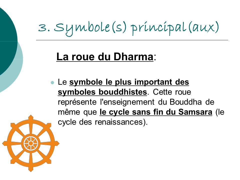 3. Symbole(s) principal(aux)