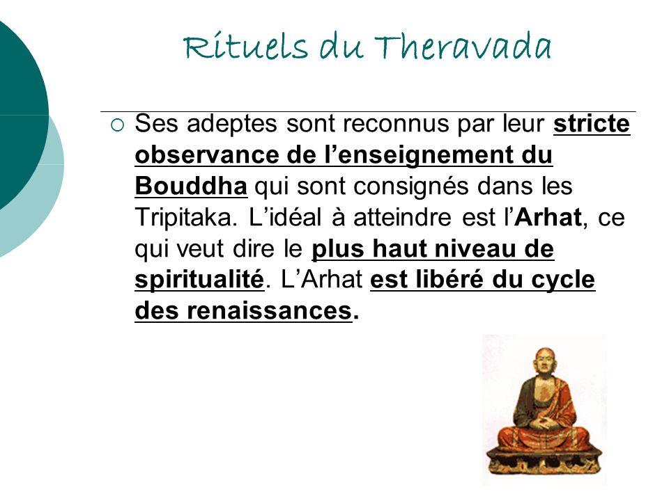 Rituels du Theravada
