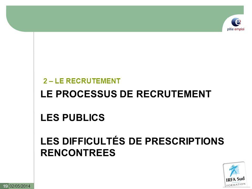 2 – LE RECRUTEMENT Le processus de recrutement Les Publics Les difficultés de prescriptions rencontrees.