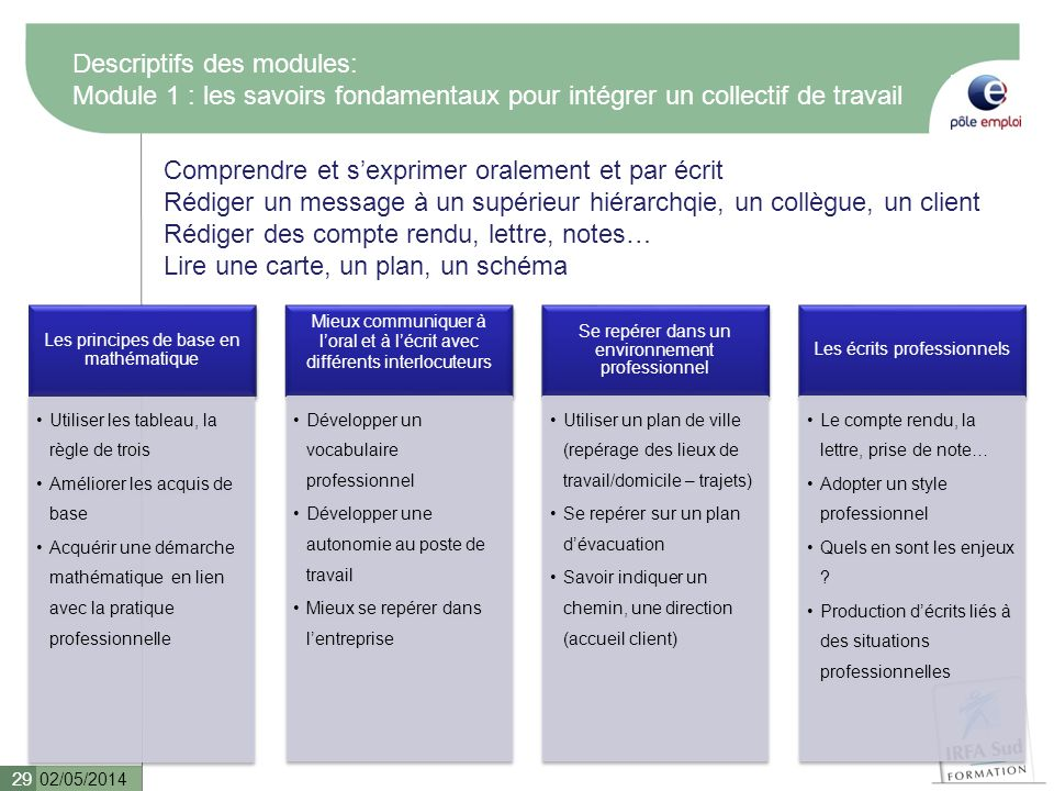 Descriptifs des modules: