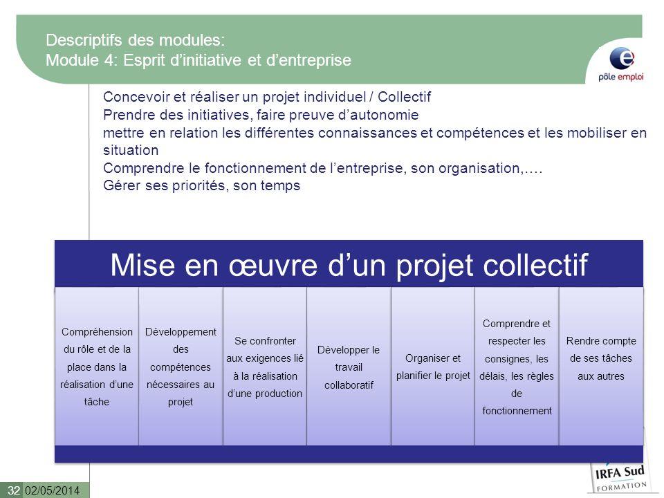 Descriptifs des modules: Module 4: Esprit d'initiative et d'entreprise