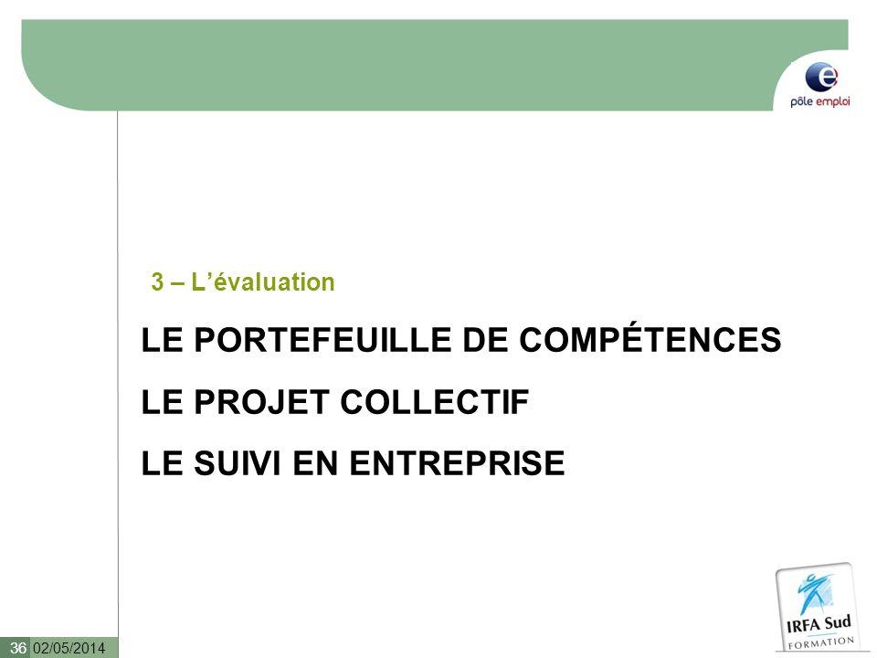 3 – L'évaluation Le portefeuille de compétences Le projet collectif le suivi en entreprise.