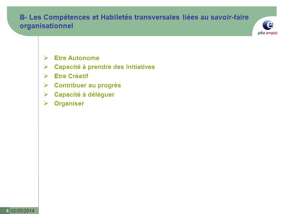 B- Les Compétences et Habiletés transversales liées au savoir-faire organisationnel