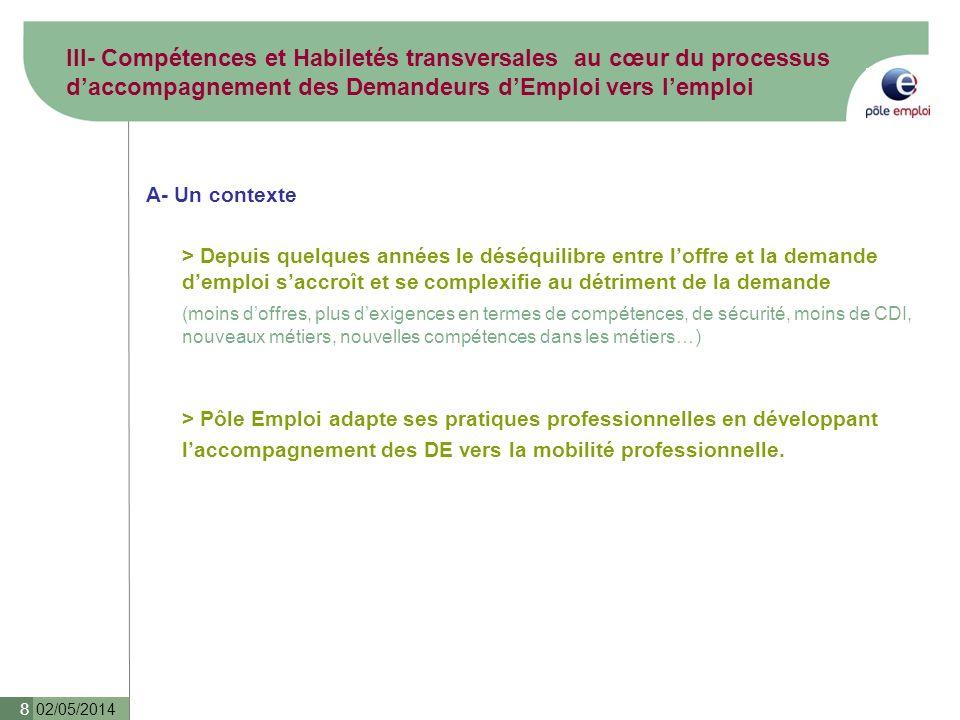 III- Compétences et Habiletés transversales au cœur du processus d'accompagnement des Demandeurs d'Emploi vers l'emploi
