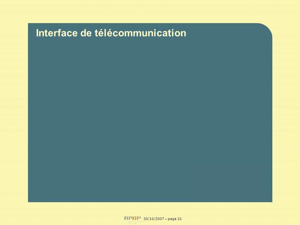 Interface de télécommunication