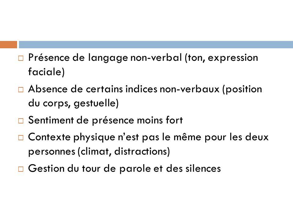 Présence de langage non-verbal (ton, expression faciale)
