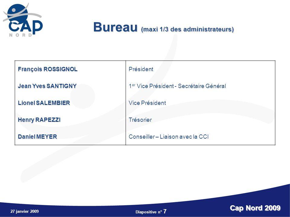 Bureau (maxi 1/3 des administrateurs)