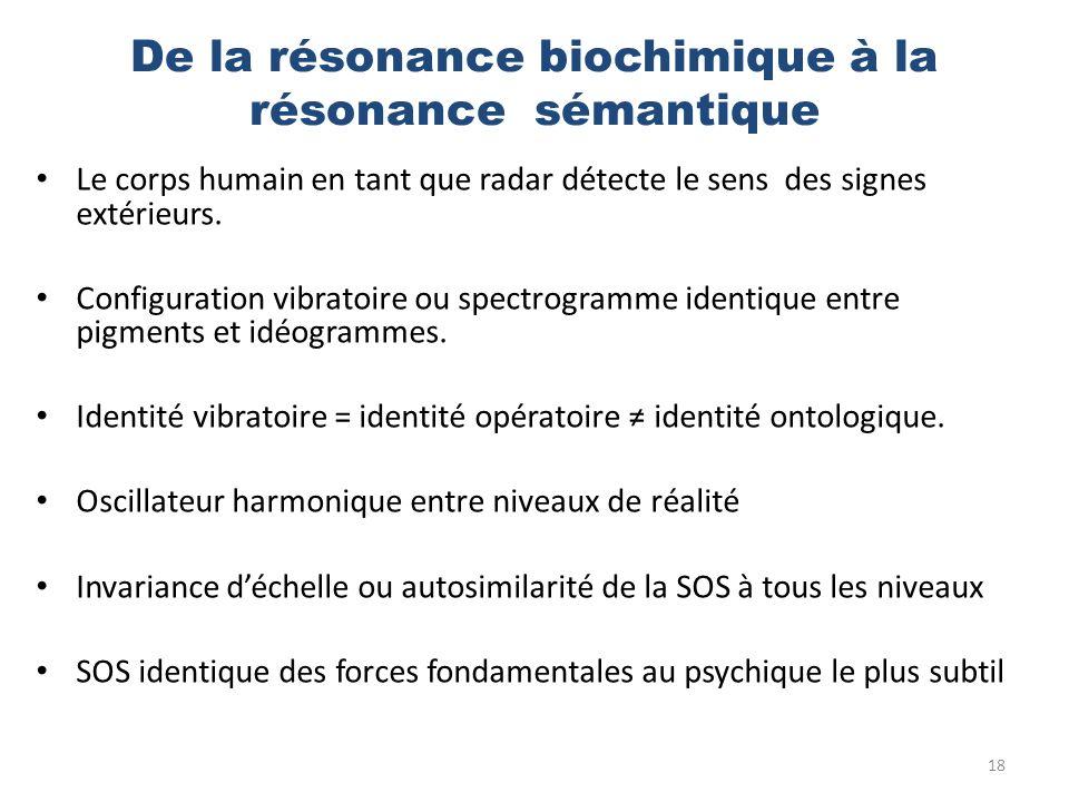 De la résonance biochimique à la résonance sémantique
