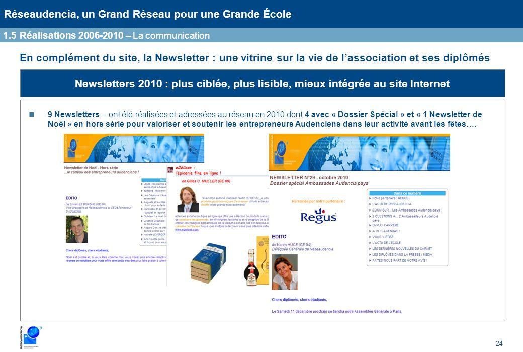 1.5 Réalisations 2006-2010 – La communication