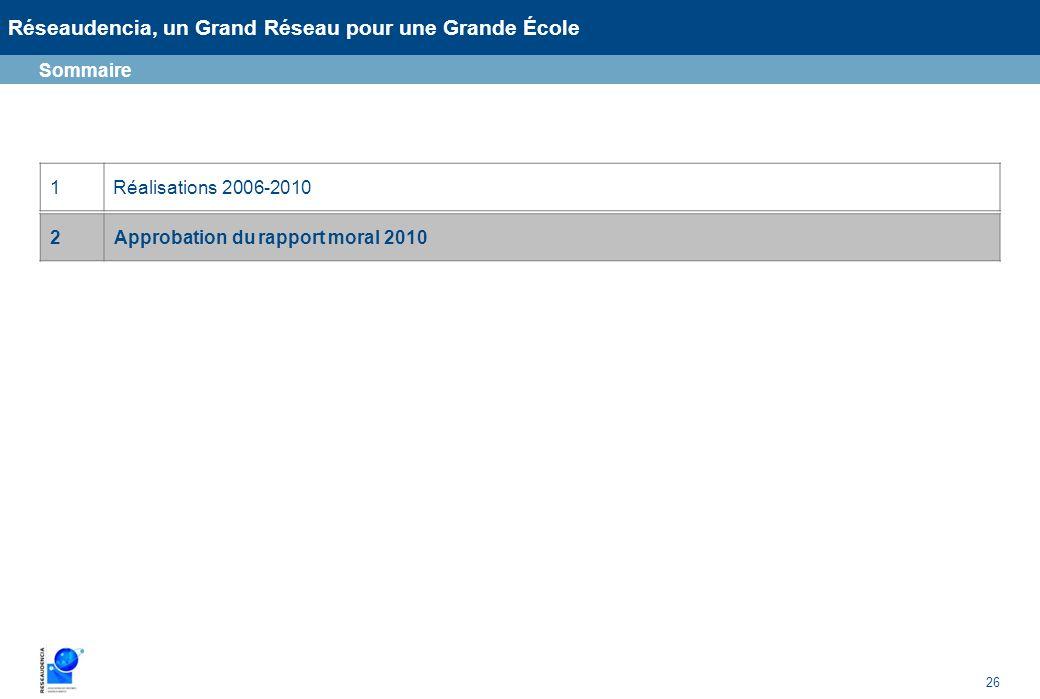 Sommaire 1 Réalisations 2006-2010 2 Approbation du rapport moral 2010