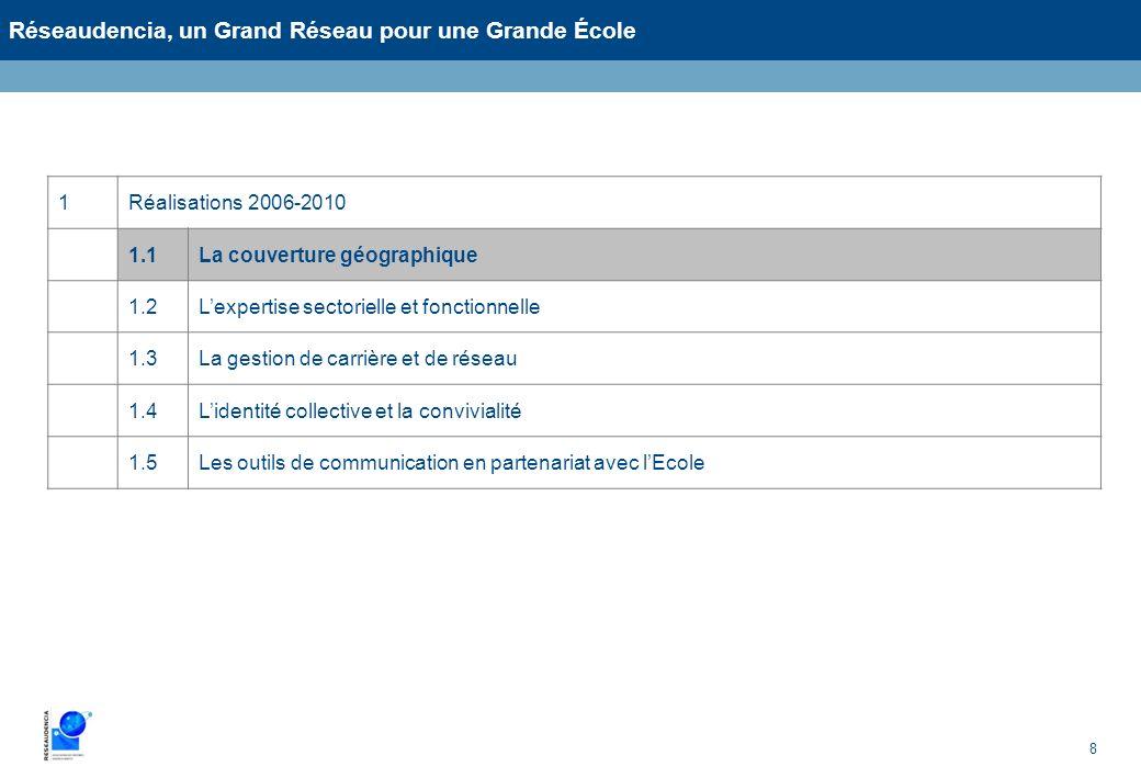 1 Réalisations 2006-2010. 1.1. La couverture géographique. 1.2. L'expertise sectorielle et fonctionnelle.