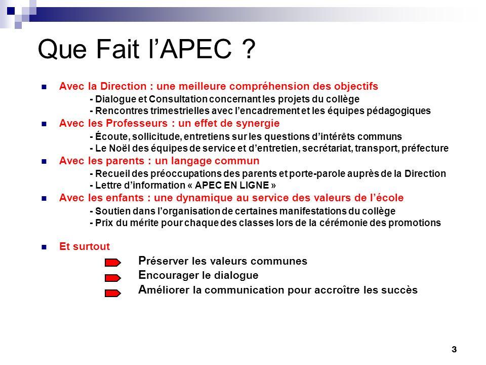 Que Fait l'APEC Avec la Direction : une meilleure compréhension des objectifs. - Dialogue et Consultation concernant les projets du collège.