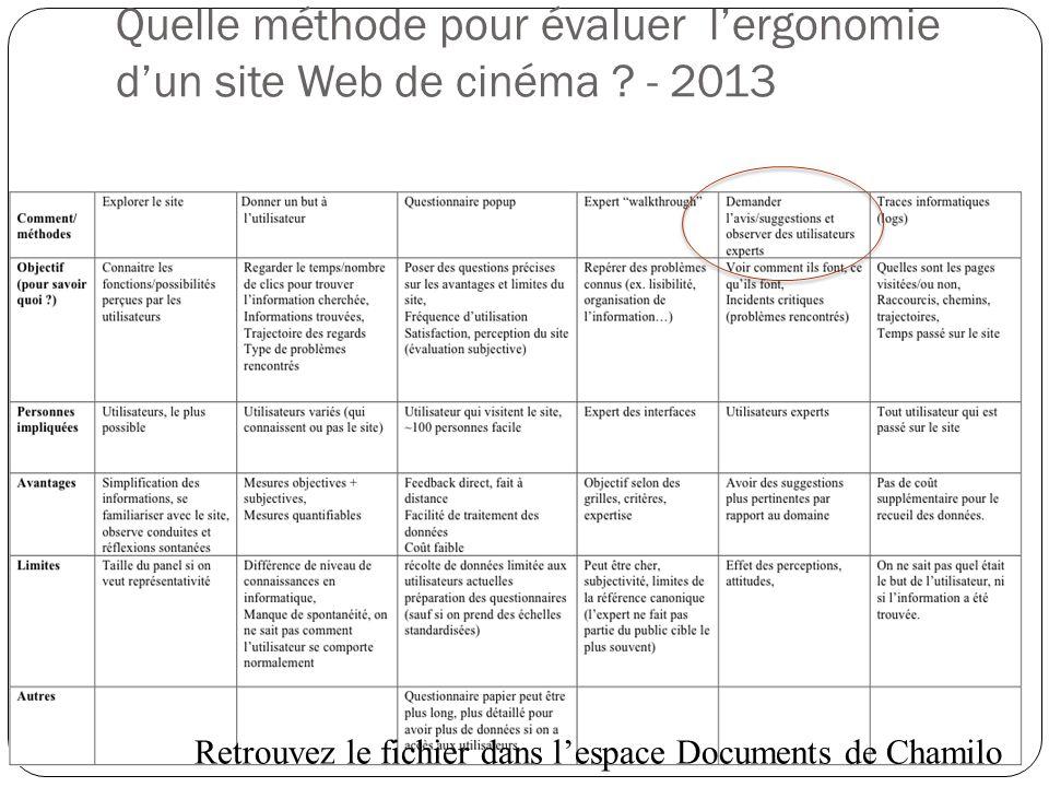 Quelle méthode pour évaluer l'ergonomie d'un site Web de cinéma - 2013