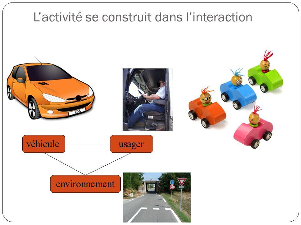 L'activité se construit dans l'interaction