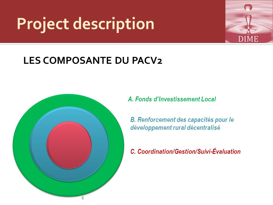 Project description LES COMPOSANTE DU PACV2