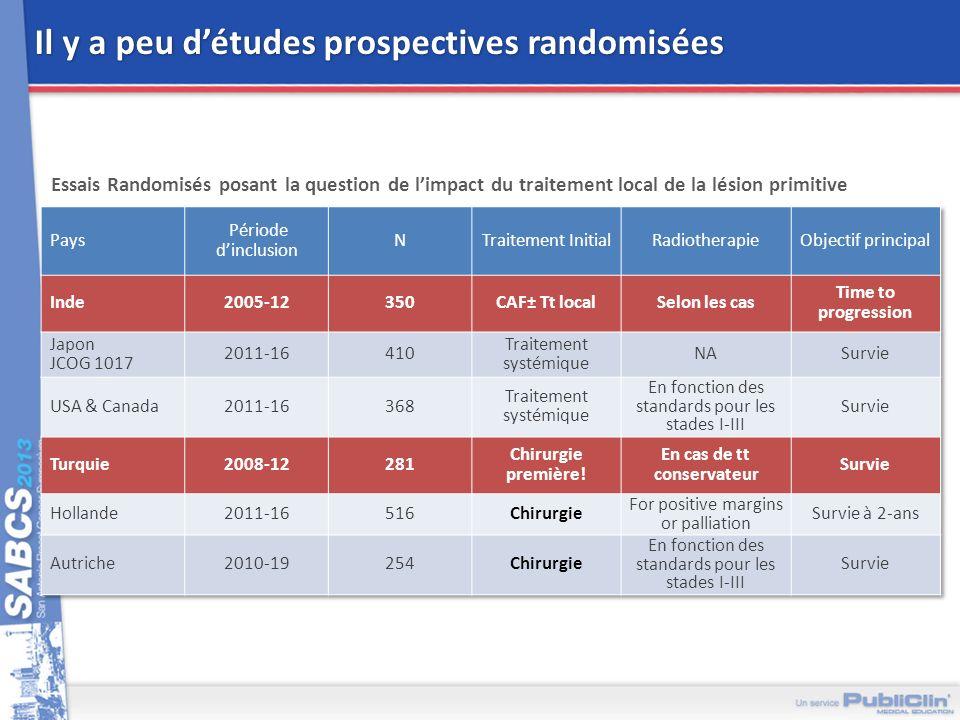 Il y a peu d'études prospectives randomisées