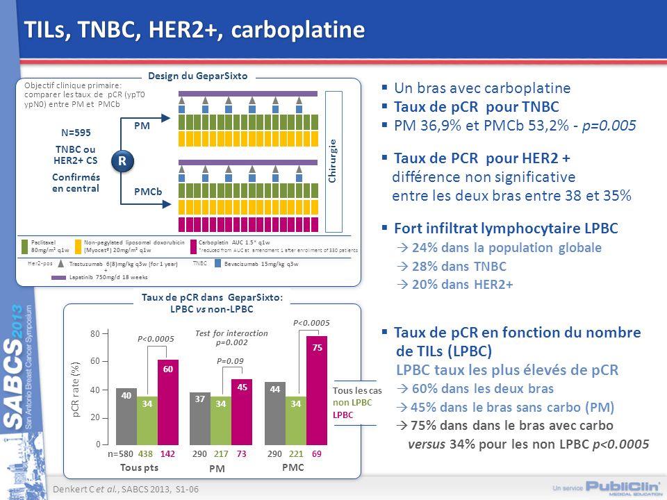 TILs, TNBC, HER2+, carboplatine
