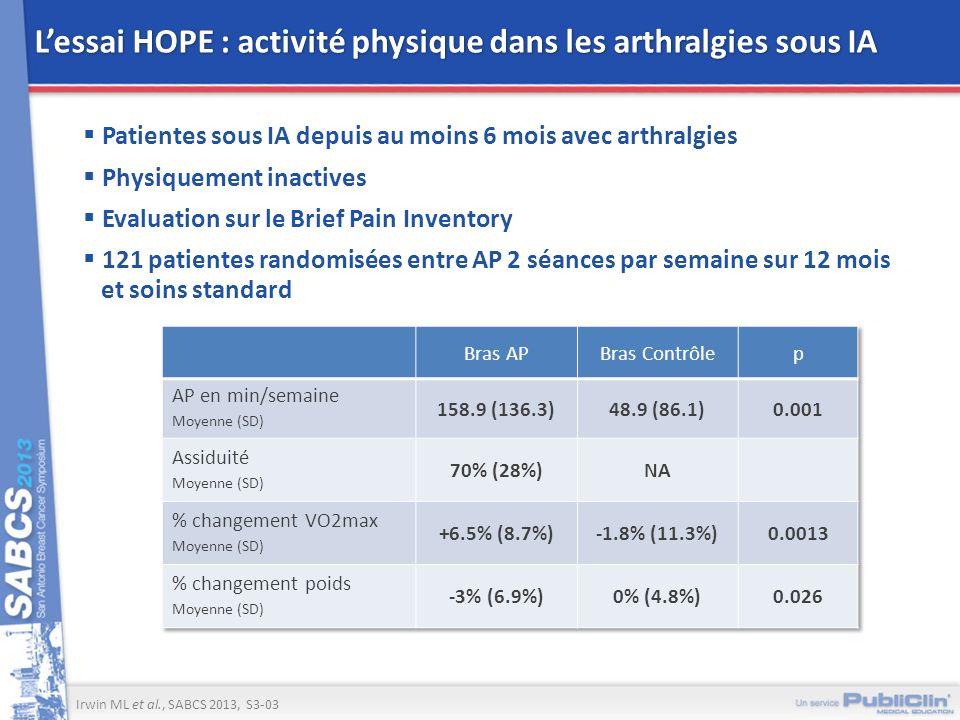 L'essai HOPE : activité physique dans les arthralgies sous IA