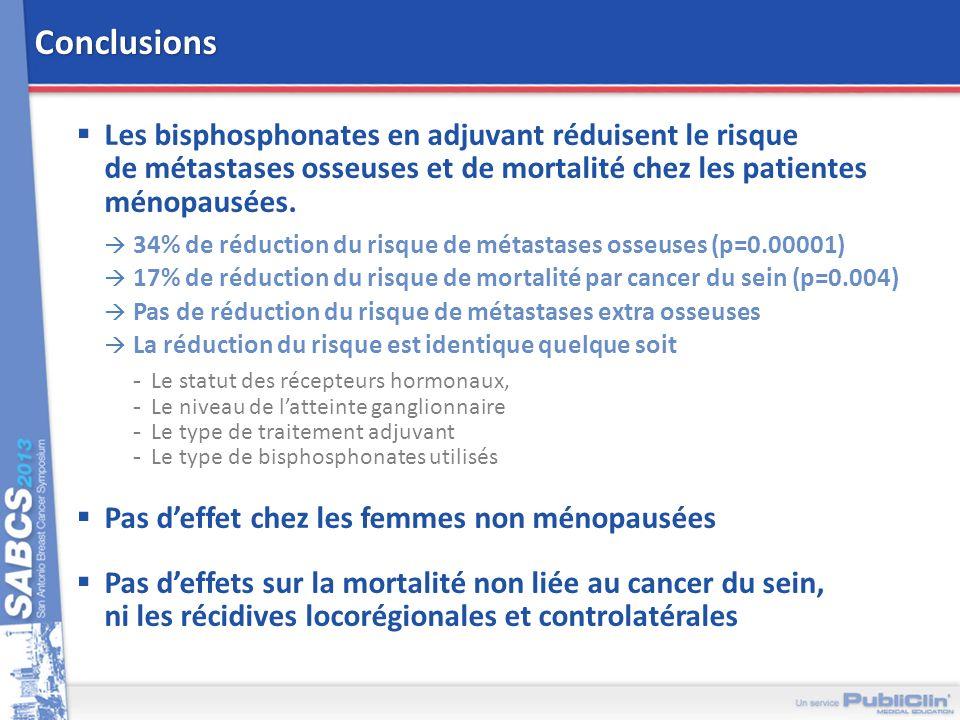 Conclusions Les bisphosphonates en adjuvant réduisent le risque de métastases osseuses et de mortalité chez les patientes ménopausées.