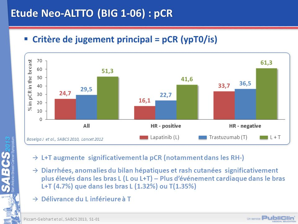 Etude Neo-ALTTO (BIG 1-06) : pCR