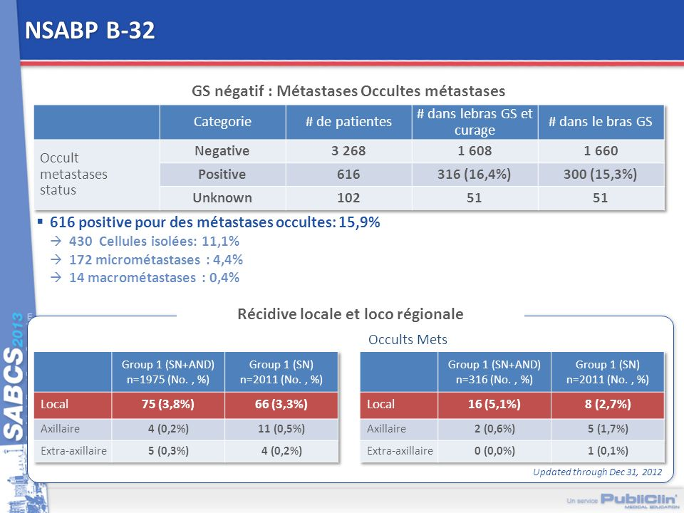 NSABP B-32 GS négatif : Métastases Occultes métastases