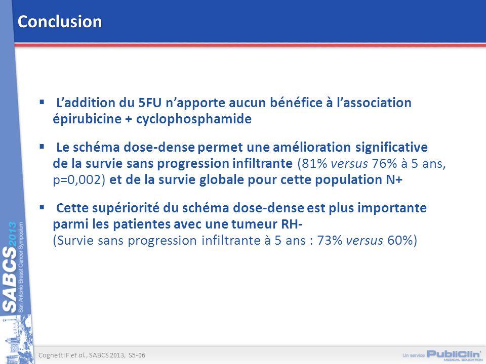 Conclusion L'addition du 5FU n'apporte aucun bénéfice à l'association épirubicine + cyclophosphamide.