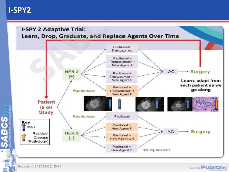 I-SPY2 Rugo et al., SABCS 2013, S5-02