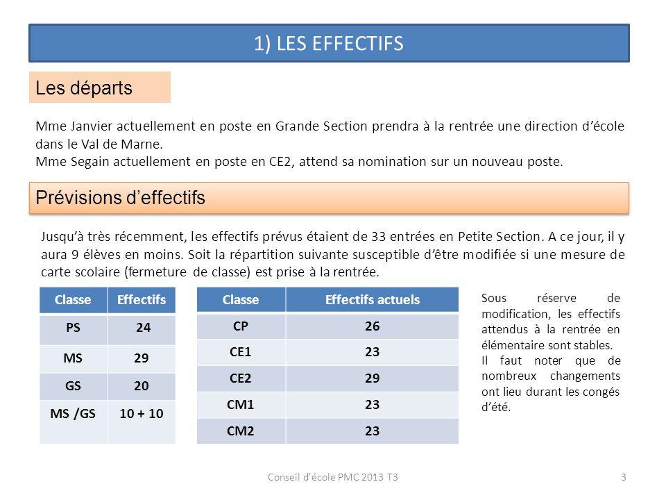 1) LES EFFECTIFS Les départs Prévisions d'effectifs