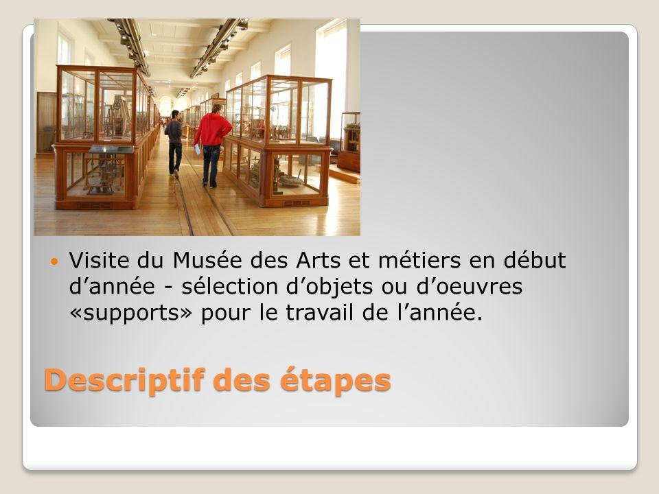 Visite du Musée des Arts et métiers en début d'année - sélection d'objets ou d'oeuvres «supports» pour le travail de l'année.