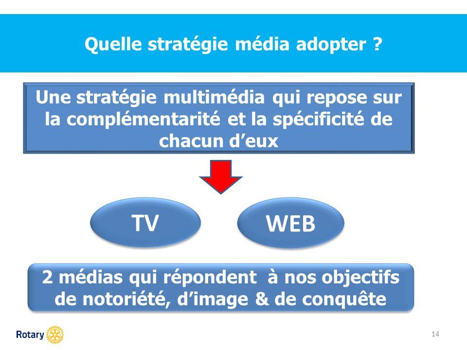 Quelle stratégie média adopter