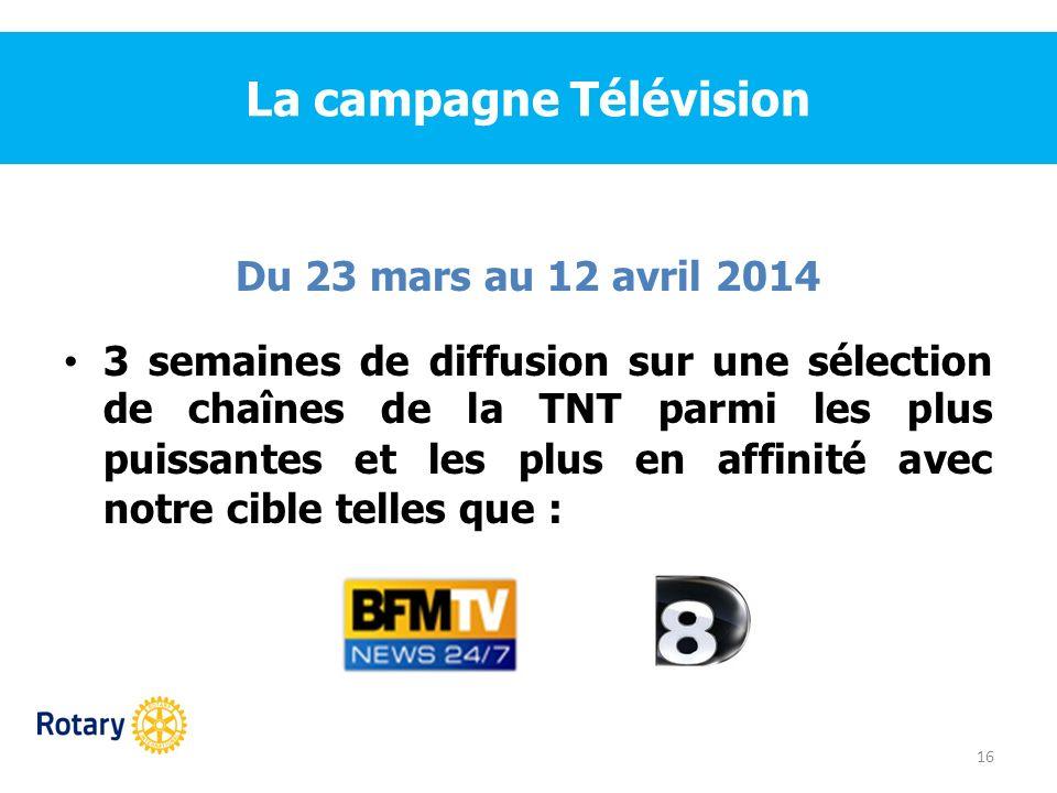 La campagne Télévision