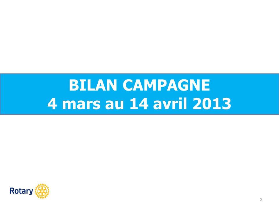 BILAN CAMPAGNE 4 mars au 14 avril 2013