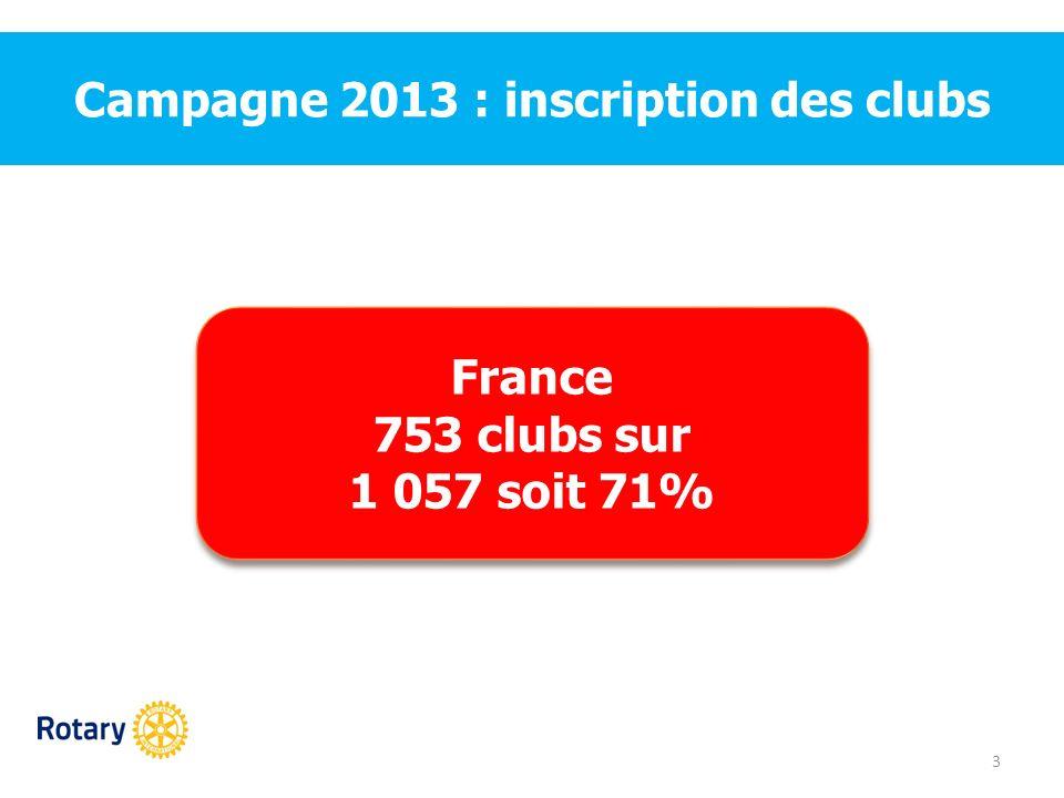 Campagne 2013 : inscription des clubs