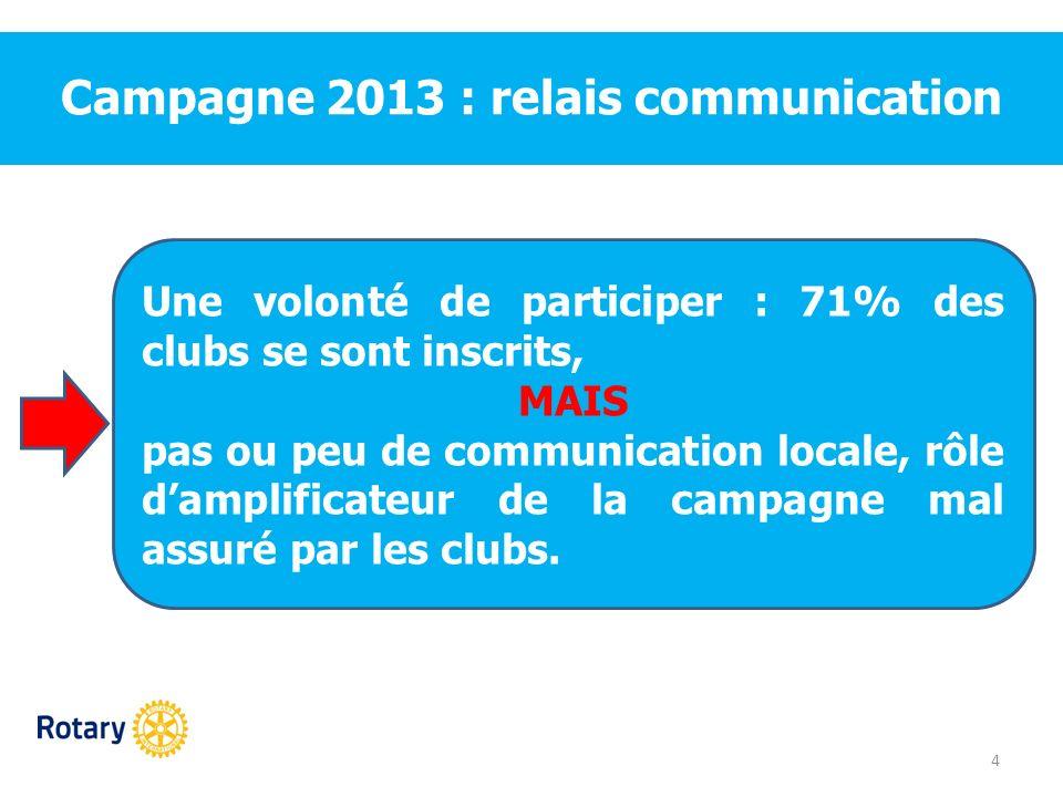 Campagne 2013 : relais communication