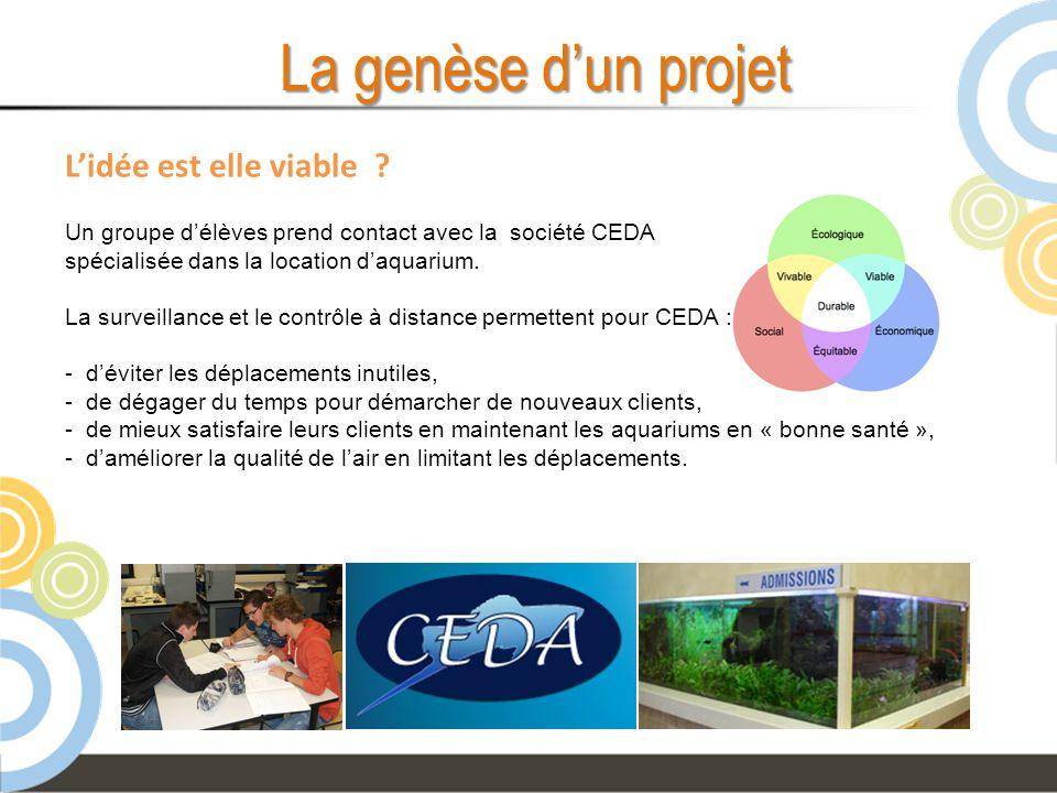La genèse d'un projet L'idée est elle viable