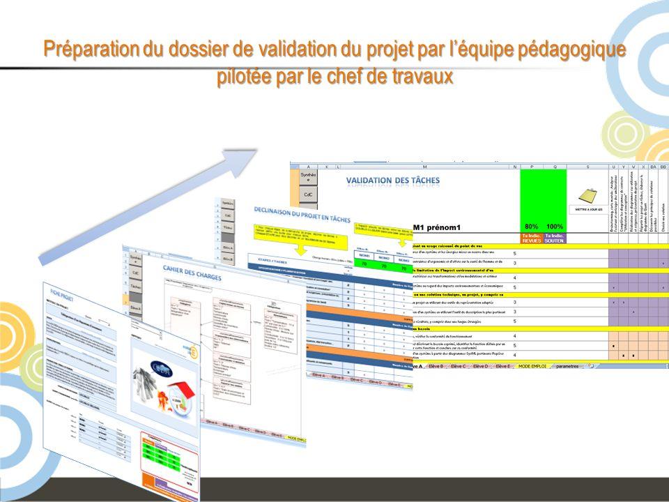 Préparation du dossier de validation du projet par l'équipe pédagogique pilotée par le chef de travaux