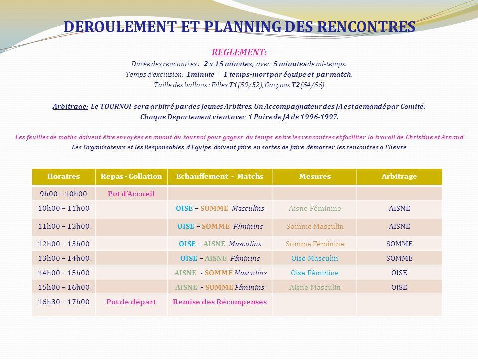 DEROULEMENT ET PLANNING DES RENCONTRES