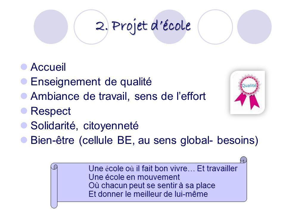 2. Projet d'école Accueil Enseignement de qualité